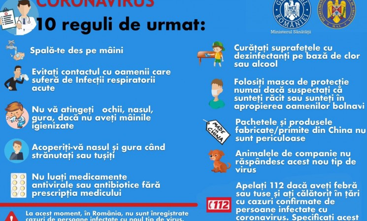 Informații despre coronavirus și reguli de urmat pentru evitarea răspândirii acestuia