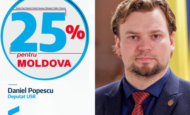 Parlamentarii USR cer 25% din bugetul destinat infrastructurii mari pentru Moldova